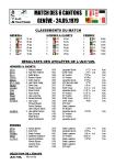 Résultats ACVA 1979