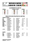 Résultats ACVA 1982