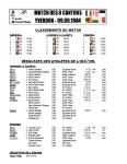 Résultats ACVA 1984