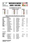 Résultats ACVA 1985
