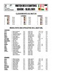 Résultats ACVA 1991