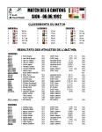 Résultats ACVA 1992
