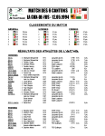 Résultats ACVA 1994