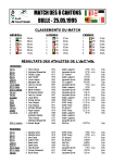 Résultats ACVA 1995