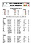Résultats ACVA 1997