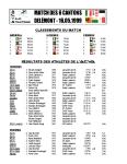 Résultats ACVA 1999