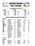 Résultats ACVA 2001