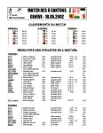 Résultats ACVA 2002