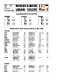 Résultats ACVA 2003