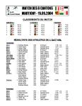 Résultats ACVA 2004