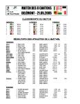 Résultats ACVA 2005