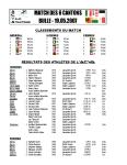 Résultats ACVA 2007