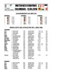 Résultats ACVA 2018
