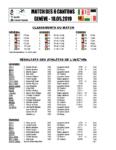 Résultats ACVA 2019